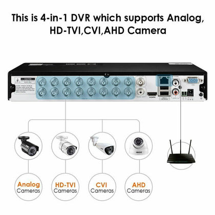 16 Channel DVR, Multi-Channel Remote View, Compatible with TVI CVI AHD CVBS Security Camera