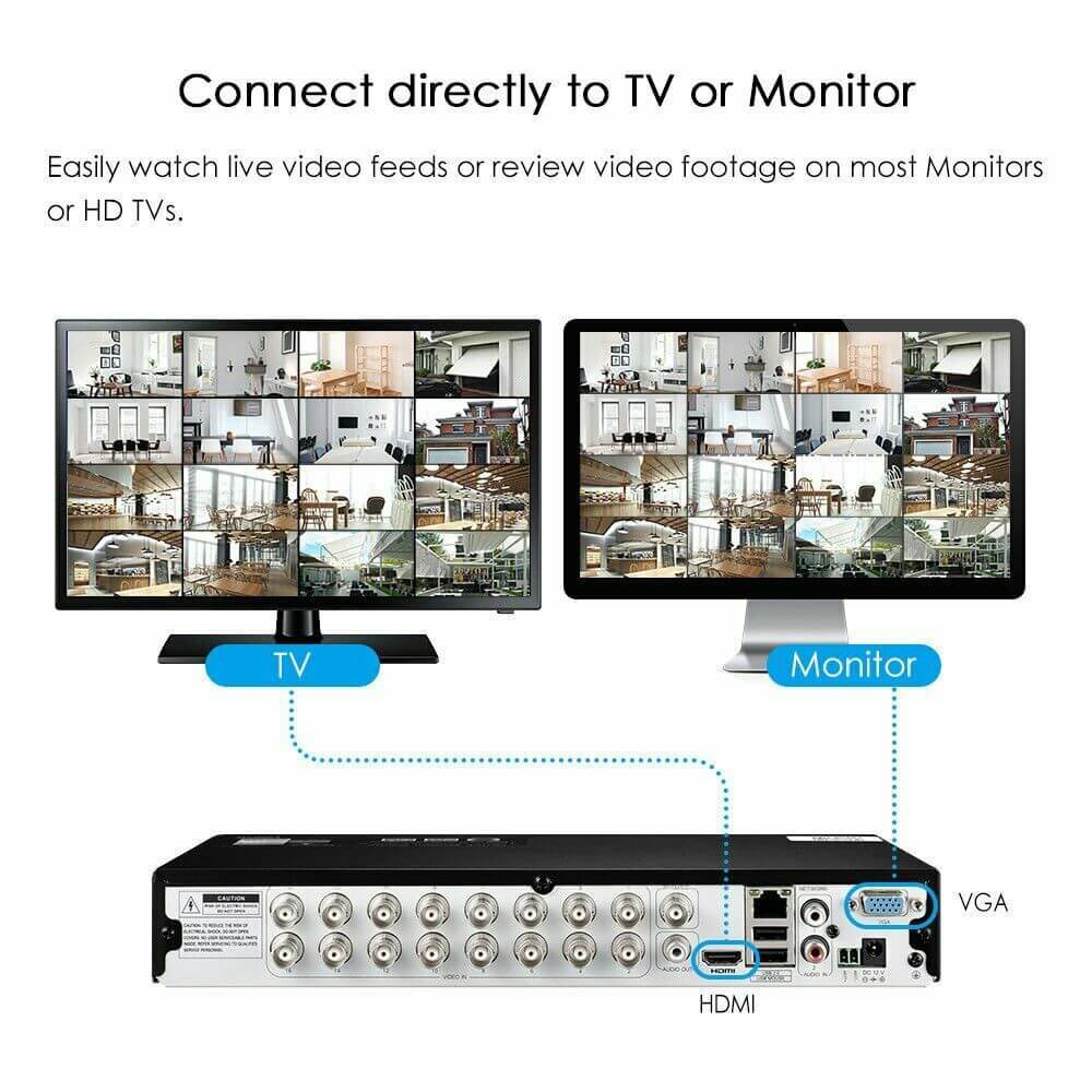 16 Channel DIY Security System, H.265+ 1080P Security DVR, 80ft Infrared Night Vision Camera