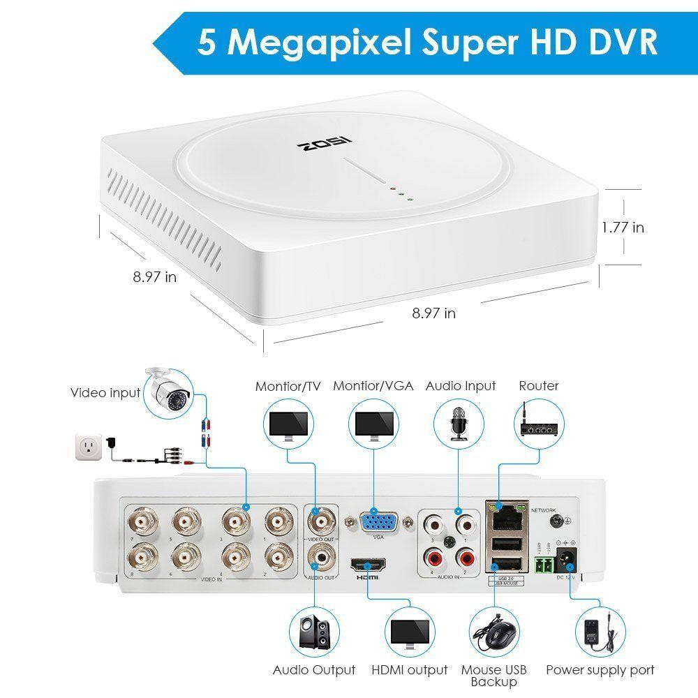 8 Channel 5MP Video DVR Recorder, H.265+ Compression, Compatile with TVI CVI AHD CVBS Security Camera