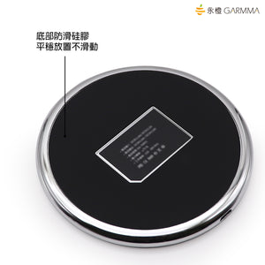 GARMMA Line Friends 15W Fast Charging Pad Wireless Charger