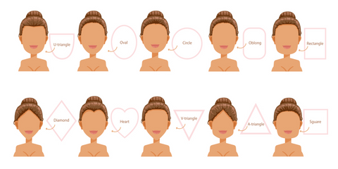 Wigs Complementing Face Shape