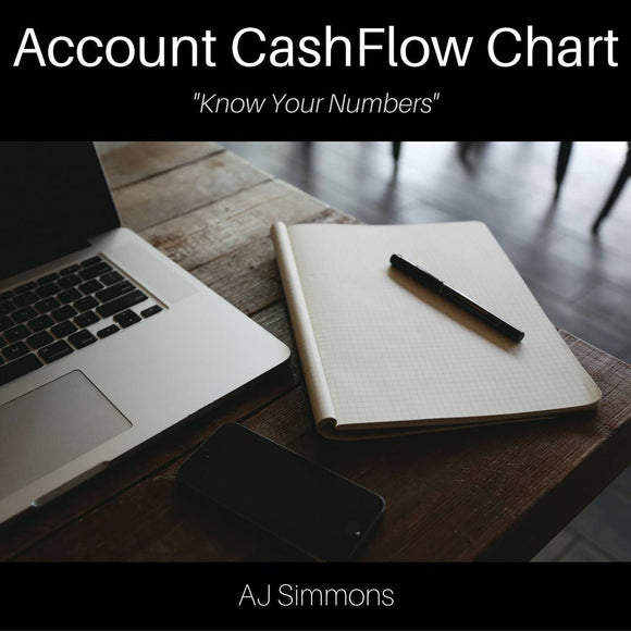 Account CashFlow Chart