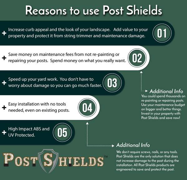 Post Shields Reasons To Buy