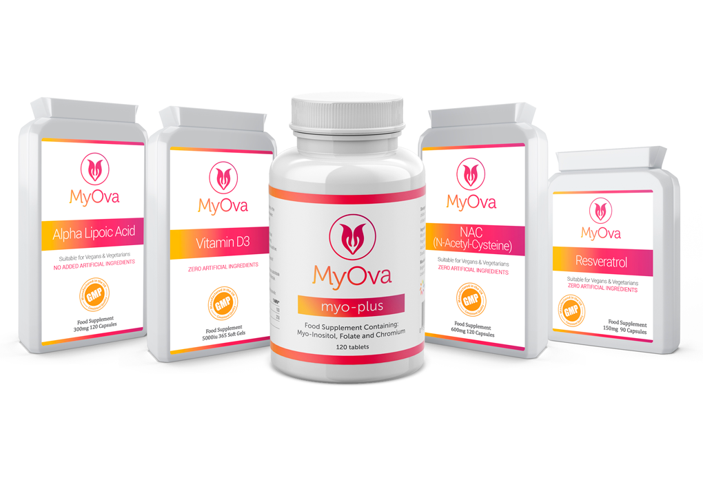 MyOva Fertility Bundle - Save 20%