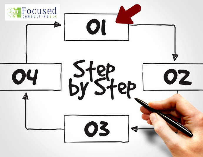 Expert Advice from Focused Consulting, LLC: How to Prepare for Your Interview (Step 1 of 4)