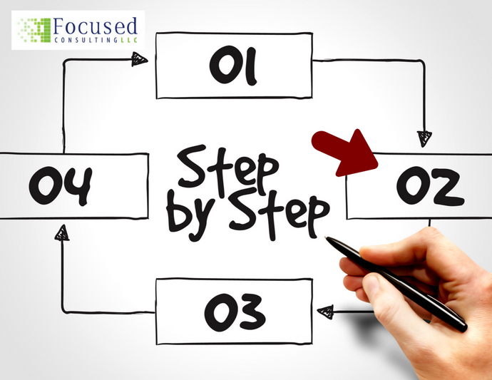 Expert Advice from Focused Consulting, LLC: How to Prepare for Your Interview (Step 2 of 4)