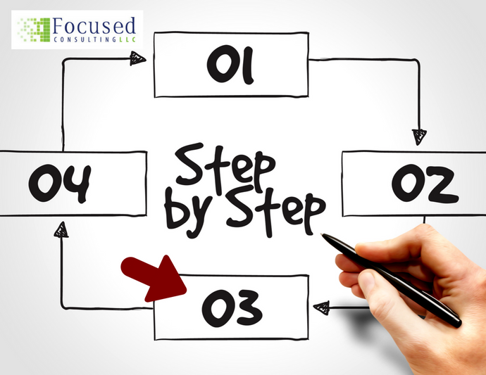 Expert Advice from Focused Consulting, LLC: How to Prepare for Your Interview (Step 3 of 4)