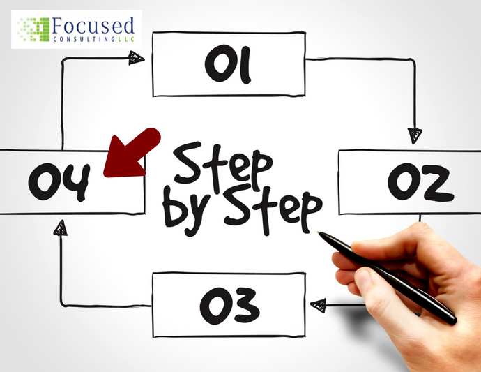 Expert Advice from Focused Consulting, LLC: How to Prepare for Your Interview (Step 4 of 4)