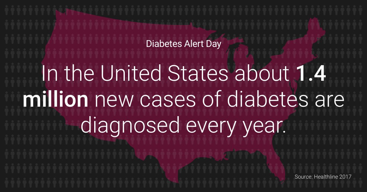 US Diabetes Stats - Diabetes Alert Day 2017