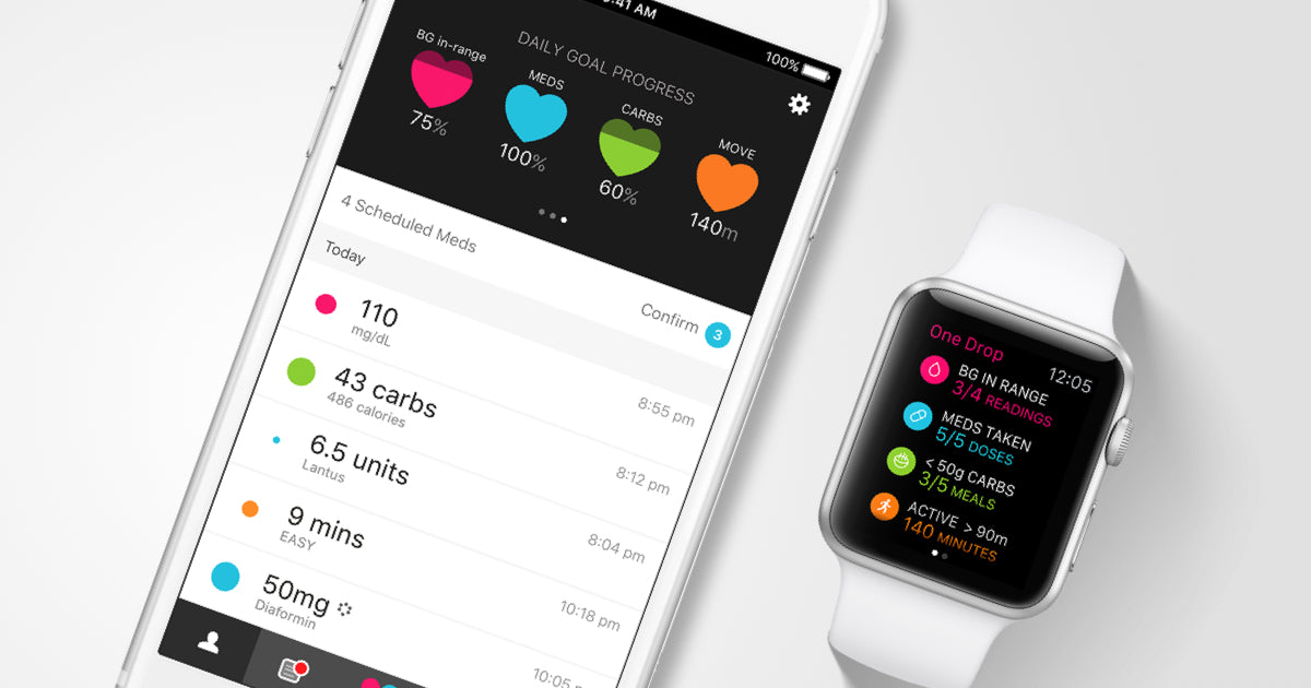 Apple HealthKit makes logging easy