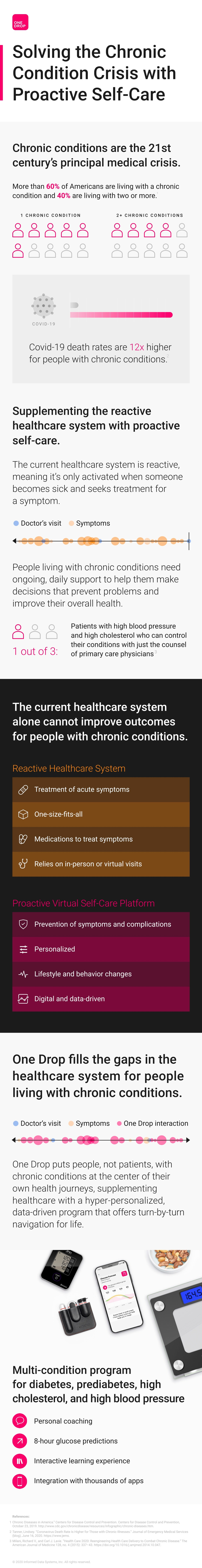 solving the chronic condition crisis