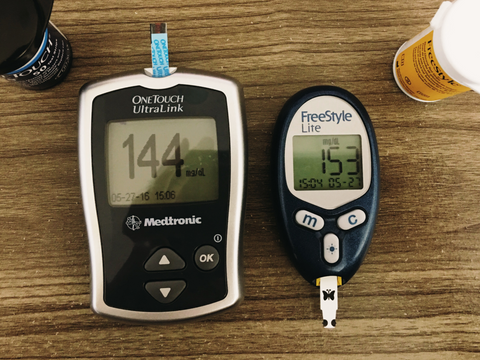 picture of glucometer