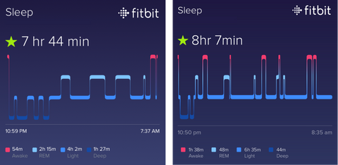 Fitbit review - wearable review - Fitbit Versa review - sleep data on Fitbit Versa - Fitbit Versa sleep patterns - Fitbit Versa sleep data - sleeping with Fitbit Versa