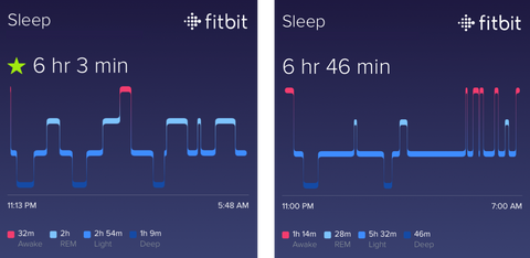 Fitbit Versa Review: Changing My Sleep Habits