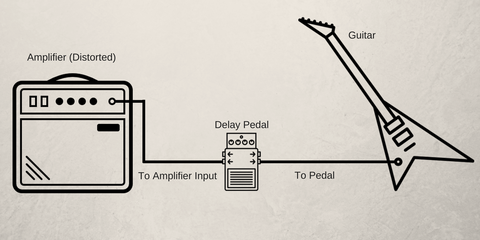 ThePedalGuy - Using Delay Pedal Incorrectly