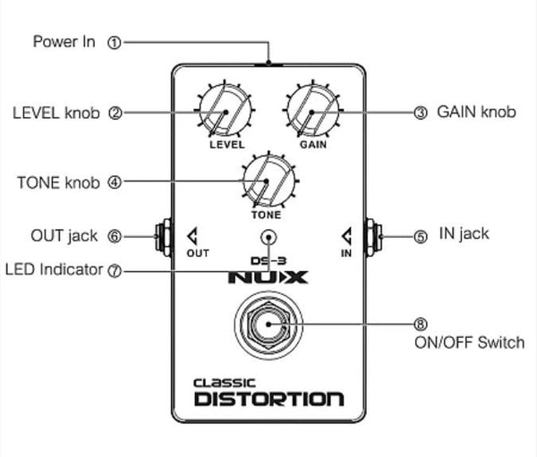 NuX DS-3 Classic Distortion Pedal-ThePedalGuy
