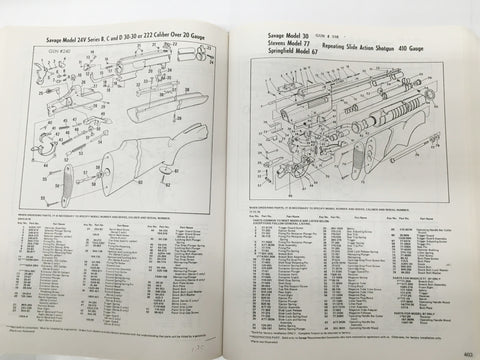Gun Parts Reference Books