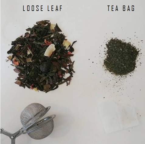 Whats Best? Premium Loose Leaf Tea or Tea Bag?