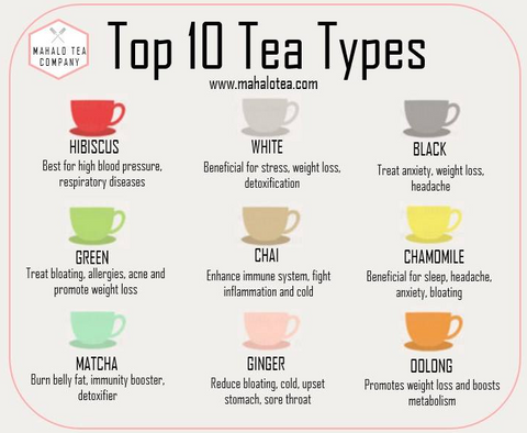 Tea and Their Benefits