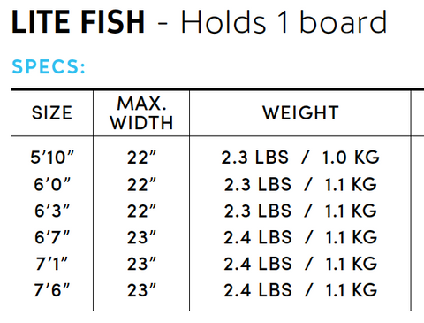 Fish Lite Boardcover Specs