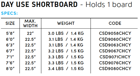 Shortboard Day Use Boardcover Specs