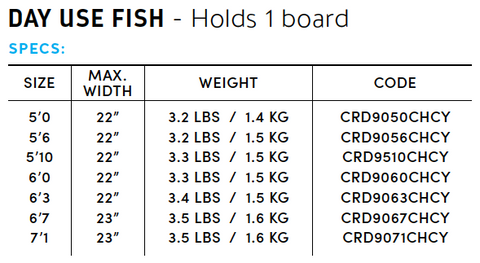 Fish Day Use BoardCover Specs