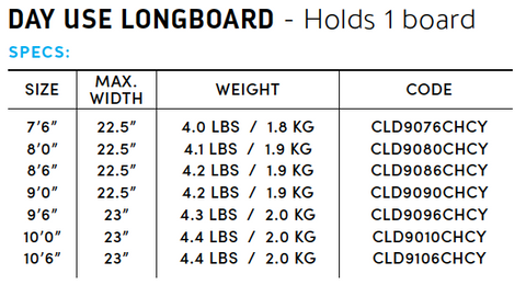 Longboard Day Use Boardbag Specs