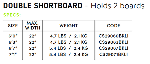 Shortboard Double Specs