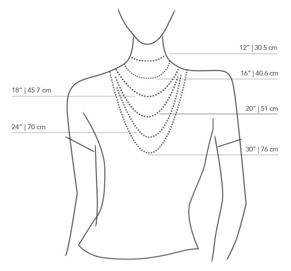 How to measure necklaces