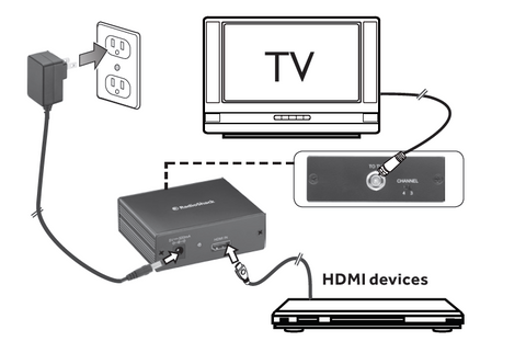 HDMI to RF Coaxial Converter Adapter