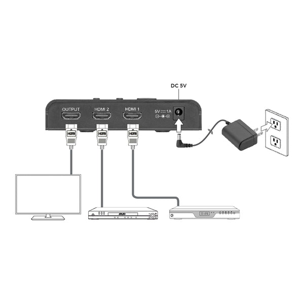 HDMI Selector Switch: 2 In 1 Out