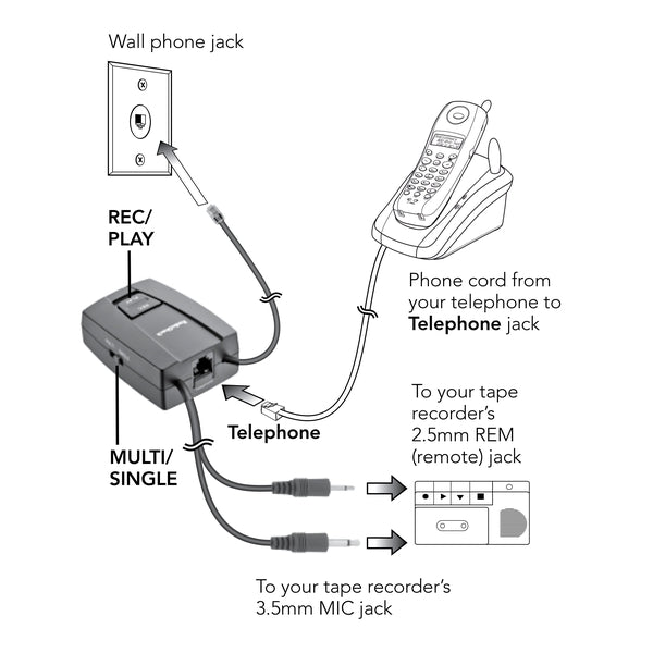 In-Line Phone Recorder Controller
