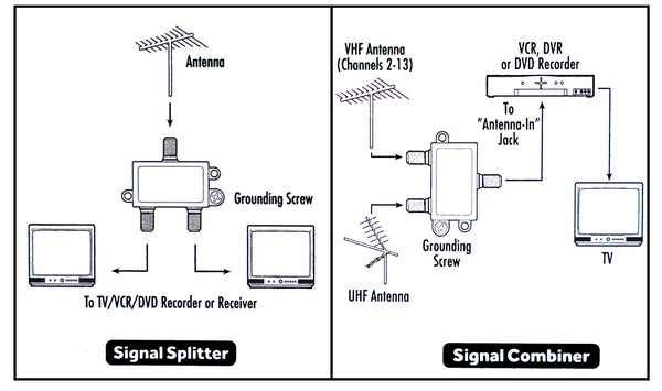 75 ohm 2 way hybrid splitter combiner Contactor Wiring Diagram
