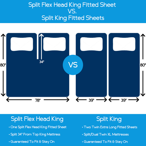 What is a Split Mattress?