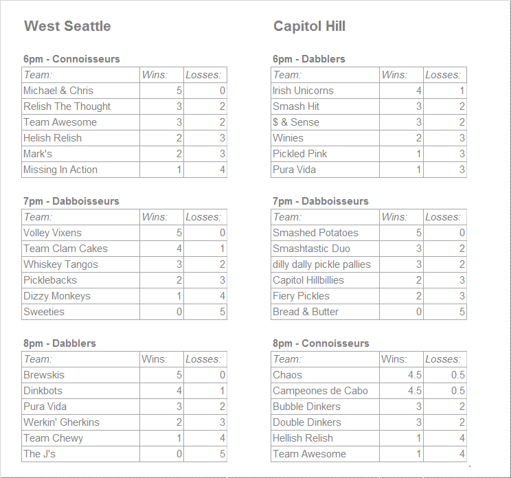 Summer Pickleball League Standings - Smash Pickleball - Seattle, WA