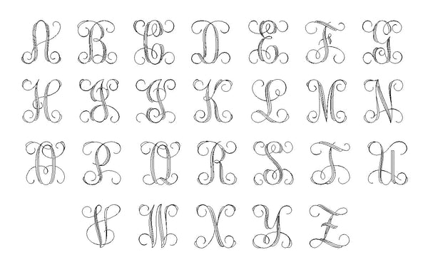 available alphabets