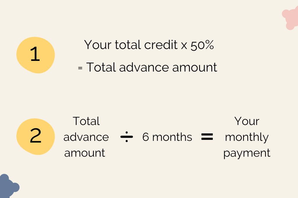 child income tax credit monthly payment calculator