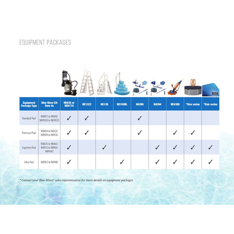 Above Ground Pool Cartridge Filter Equipment Package