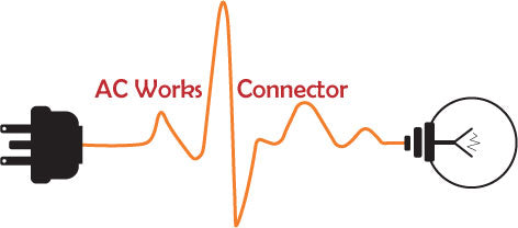 AC Works Connector - Connecting Us to You