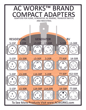 Download: Compact Adapter Product Sheet