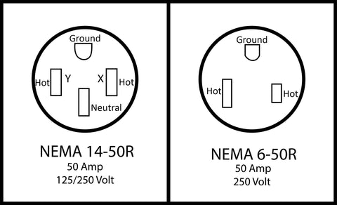 4prong 250 volt connections vs 3prong 250 volt connections