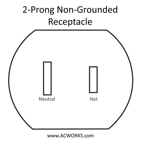 2-Prong Non-Grounded Receptacle - Old Household Outlet Style