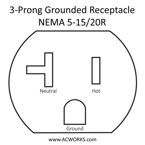 3-Prong Grounded Receptacle NEMA 5-15/20R