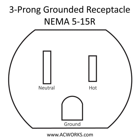 3-Prong Grounded Receptacle - Household Outlet