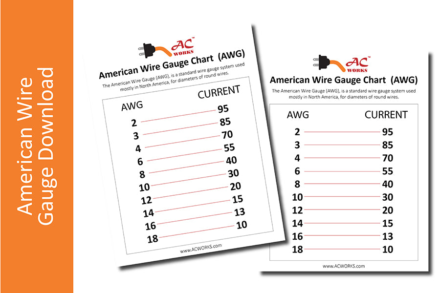 American Wire Gauge Chart Download | AC WORKS®