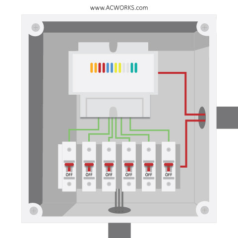 Circuit Breaker Fuse Box in your RV