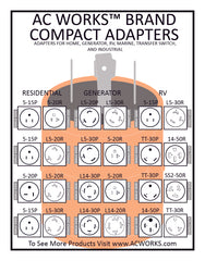 Compact Adapter Product Sheet Download