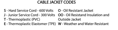 Cable Jackets, AC Works, ACConnectors, S, T, J, O, OO, W, Cable jacket letter meanings, cable insulation