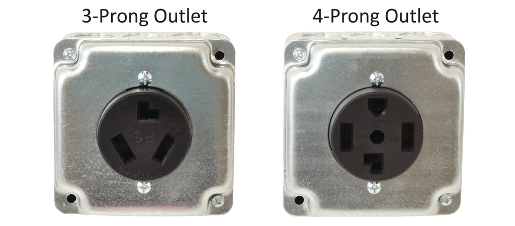 The Little Green Wire Ac Connectors