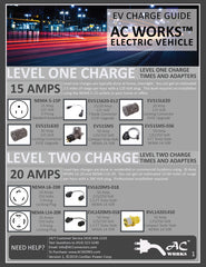 AC WORKS™ EV Charging Guide Download Page One